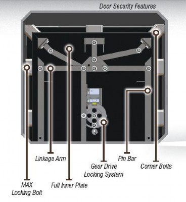 Browning Pro Series Gun Safes For Sale Online At Discount