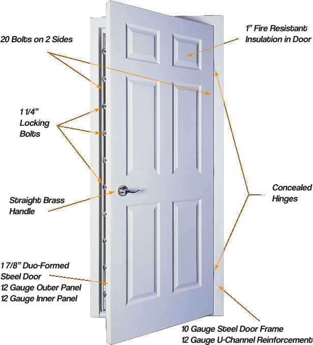 sc 1 st  Able Ammo & Browning Prosteel Ultra Security Door - Able Ammo