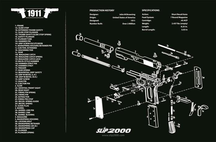 Slip 2000 1911 Exploded Blueprint Cleaning Mat Mat 1911