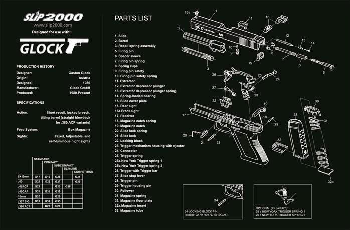 Slip 2000 Glock Exploded Blueprint Cleaning Mat Mat Glock