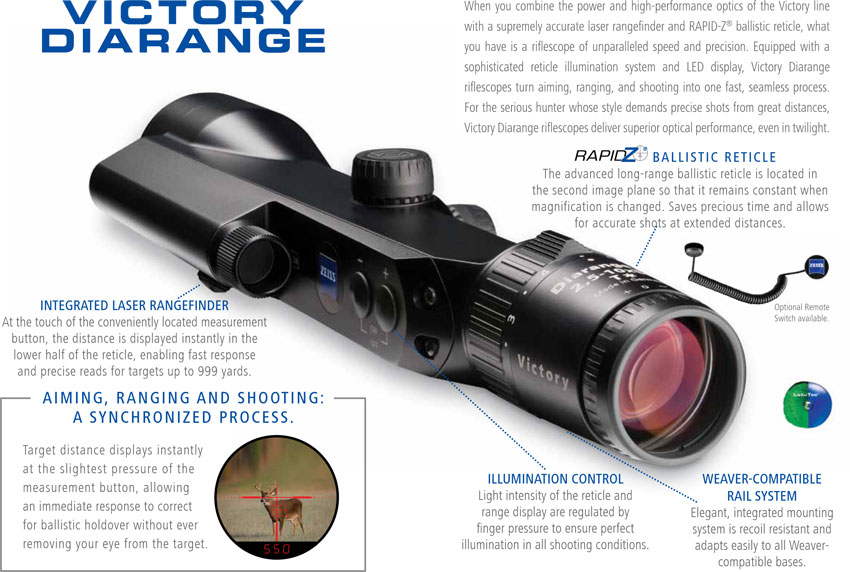 Zeiss Diarange Rifle Scope Infographic
